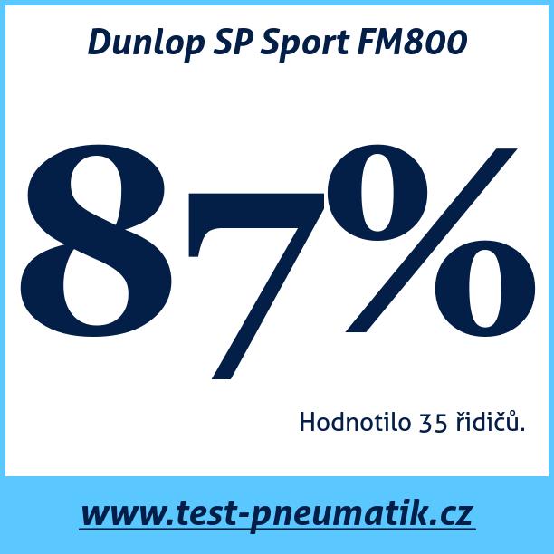 Test pneumatik Dunlop SP Sport FM800