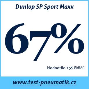 Test pneumatik Dunlop SP Sport Maxx