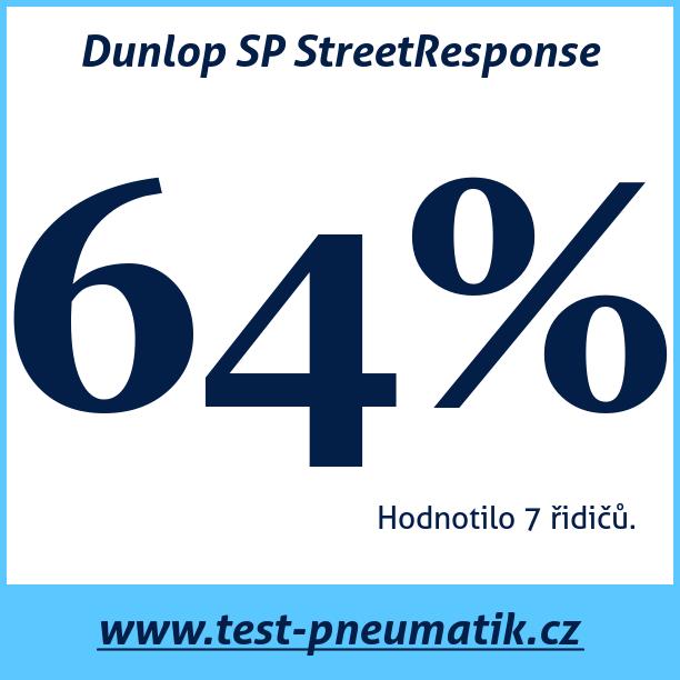 Test pneumatik Dunlop SP StreetResponse