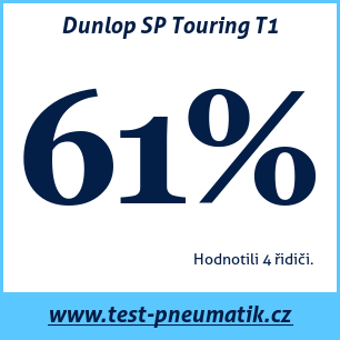 Test pneumatik Dunlop SP Touring T1