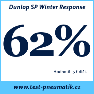 Test pneumatik Dunlop SP Winter Response