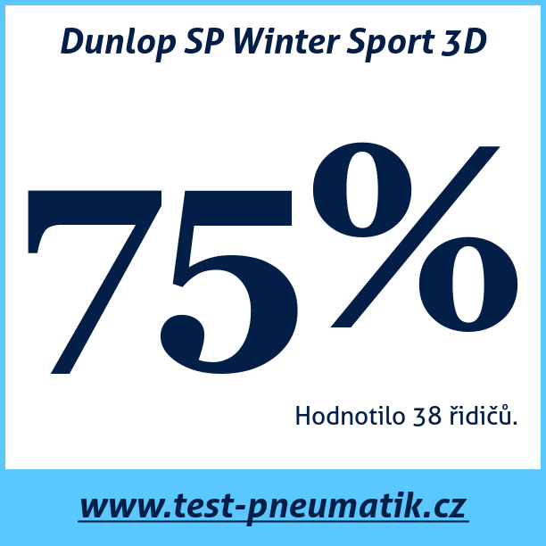Test pneumatik Dunlop SP Winter Sport 3D