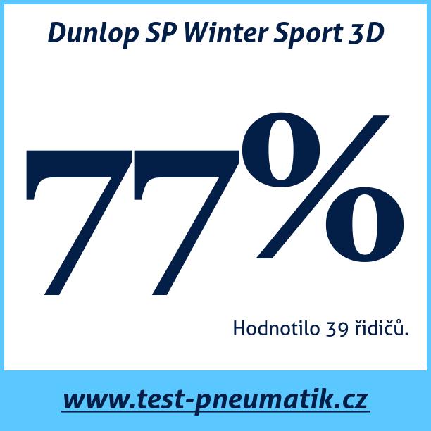 Test pneumatik Dunlop SP Winter Sport 3D