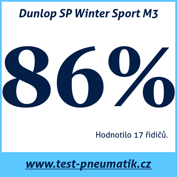 Test pneumatik Dunlop SP Winter Sport M3
