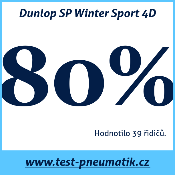 Test pneumatik Dunlop SP Winter Sport 4D