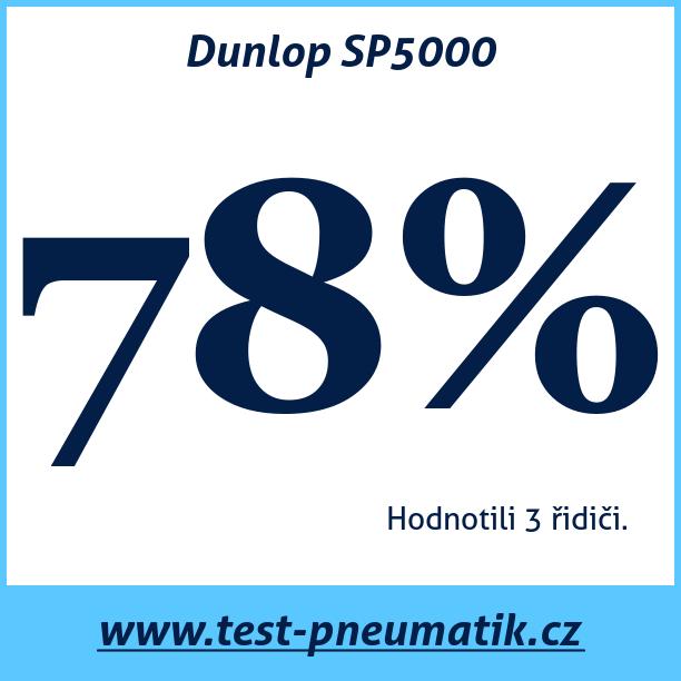 Test pneumatik Dunlop SP5000