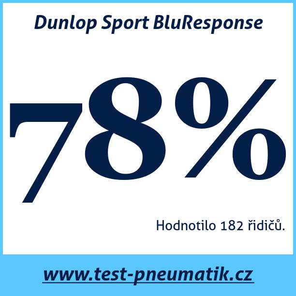 Test pneumatik Dunlop Sport BluResponse