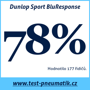 test dunlop sport bluresponse 78 115 recenz test. Black Bedroom Furniture Sets. Home Design Ideas