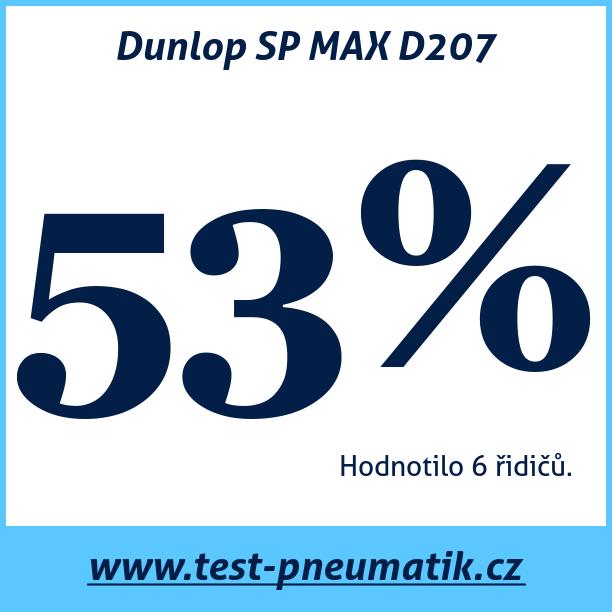 Test pneumatik Dunlop SP MAX D207