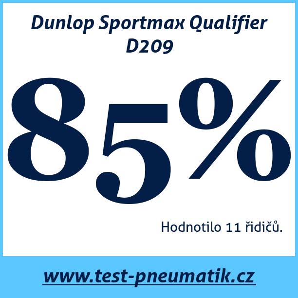 Test pneumatik Dunlop Sportmax Qualifier D209