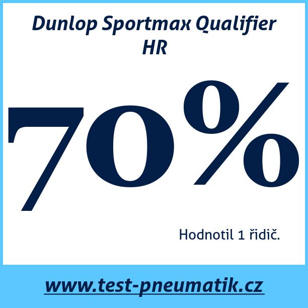 Test pneumatik Dunlop Sportmax Qualifier HR