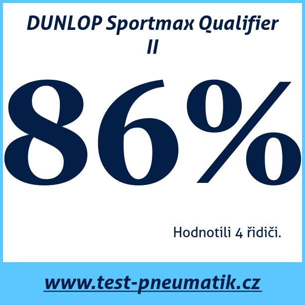 Test pneumatik DUNLOP Sportmax Qualifier II