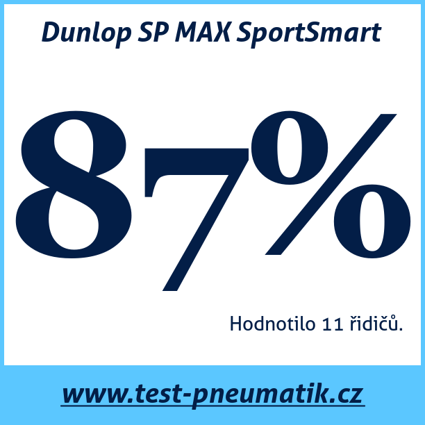 Test pneumatik Dunlop SP MAX SportSmart