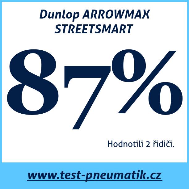 Test pneumatik Dunlop ARROWMAX STREETSMART