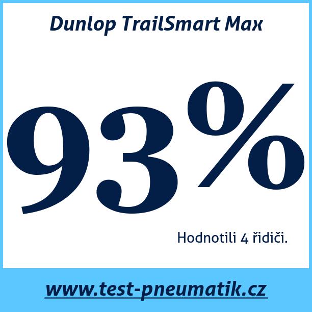 Test pneumatik Dunlop TrailSmart Max