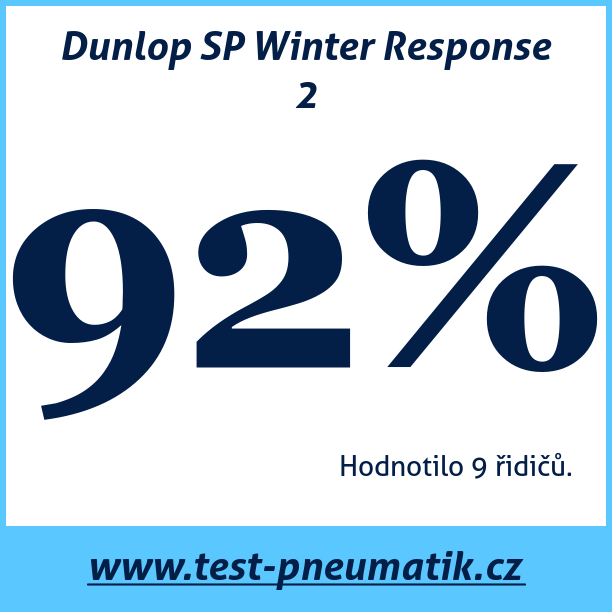 Test pneumatik Dunlop SP Winter Response 2