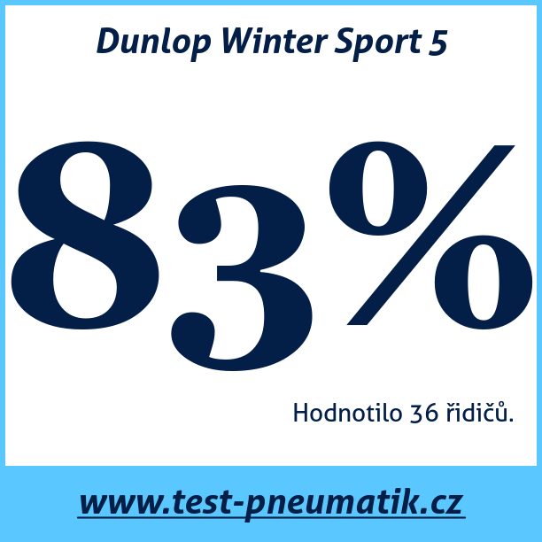 Test pneumatik Dunlop Winter Sport 5