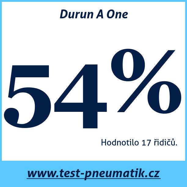Test pneumatik Durun A One