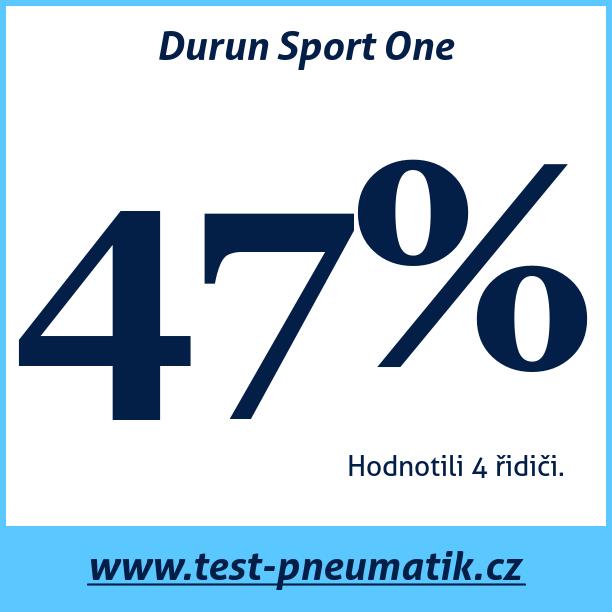 Test pneumatik Durun Sport One