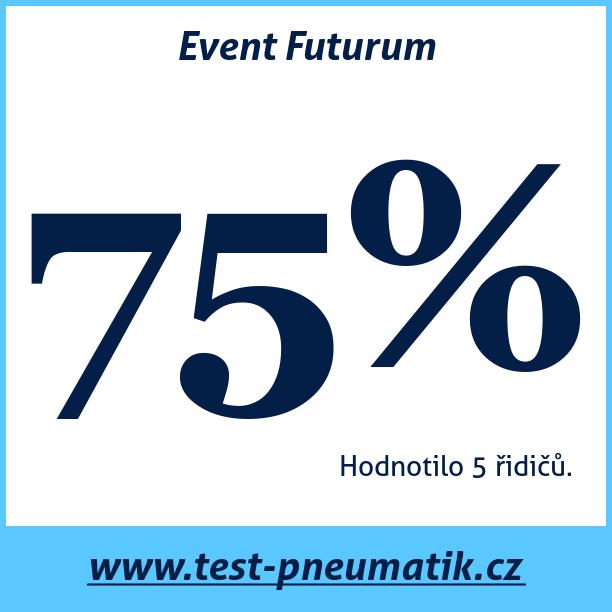 Test pneumatik Event Futurum