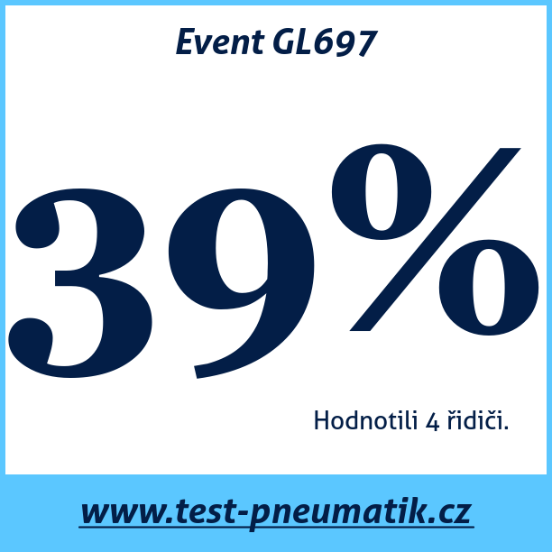Test pneumatik Event GL697