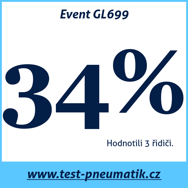 Test pneumatik Event GL699