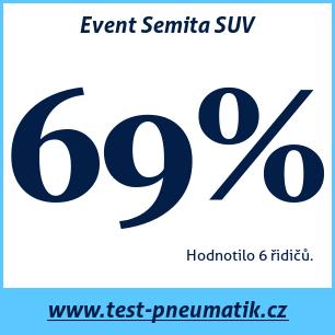 Test pneumatik Event Semita SUV