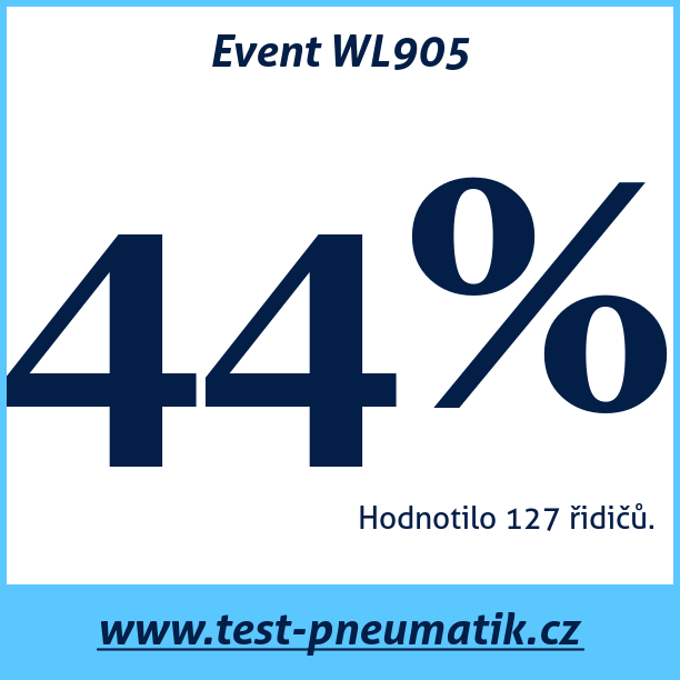 Test pneumatik Event WL905