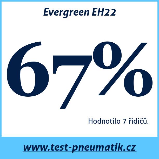 Test pneumatik Evergreen EH22