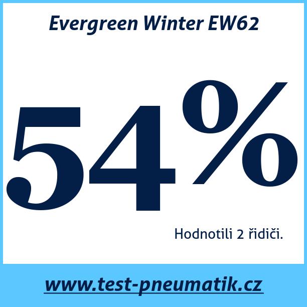 Test pneumatik Evergreen Winter EW62