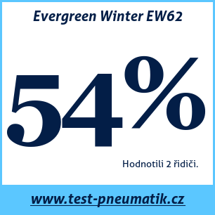 Test pneumatik Evergreen Winter EW62