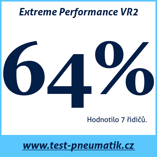 Test pneumatik Extreme Performance VR2