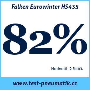 Test pneumatik Falken Eurowinter HS435