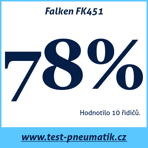 Test pneumatik Falken FK451