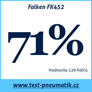 Test pneumatik Falken FK452