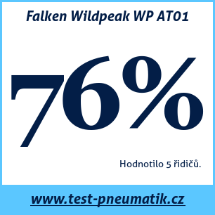Test pneumatik Falken Wildpeak WP AT01