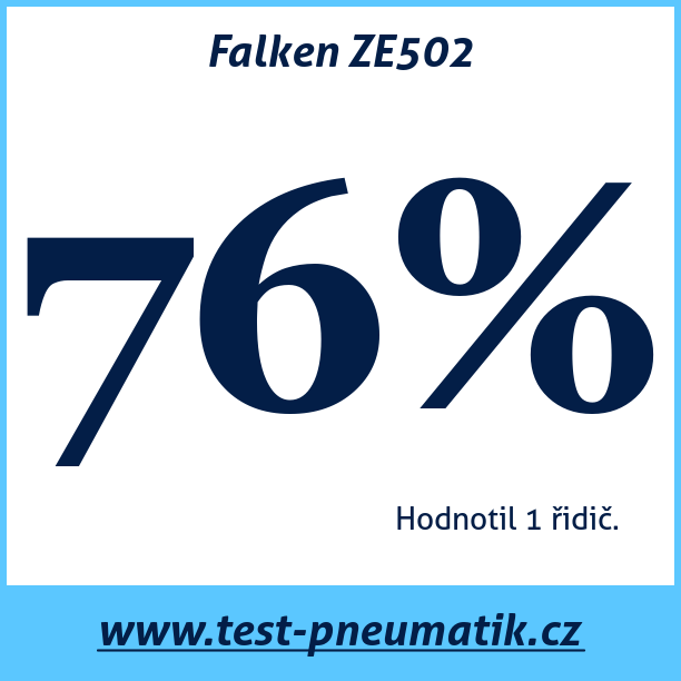Test pneumatik Falken ZE502