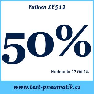 Test pneumatik Falken ZE512
