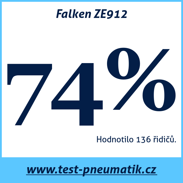 Test pneumatik Falken ZE912