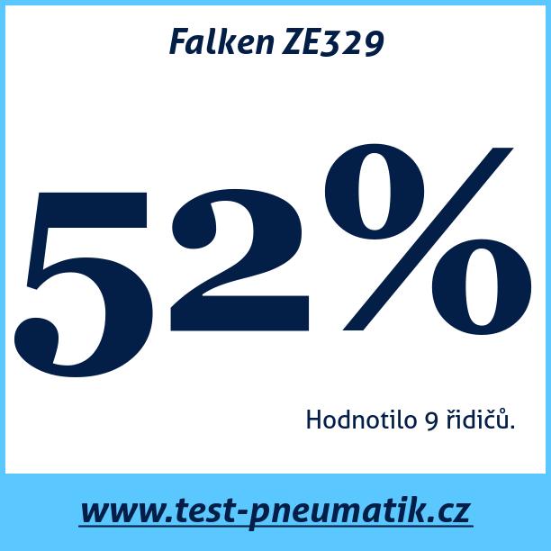 Test pneumatik Falken ZE329