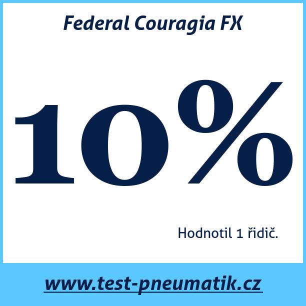 Test pneumatik Federal Couragia FX
