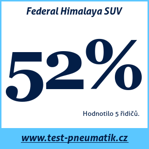 Test pneumatik Federal Himalaya SUV