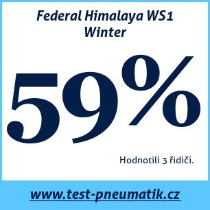Test pneumatik Federal Himalaya WS1 Winter