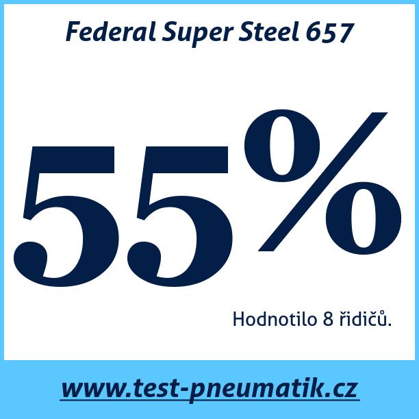 Test pneumatik Federal Super Steel 657