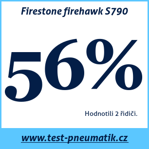 Test pneumatik Firestone firehawk S790