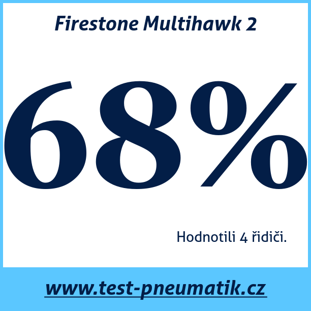 Test pneumatik Firestone Multihawk 2