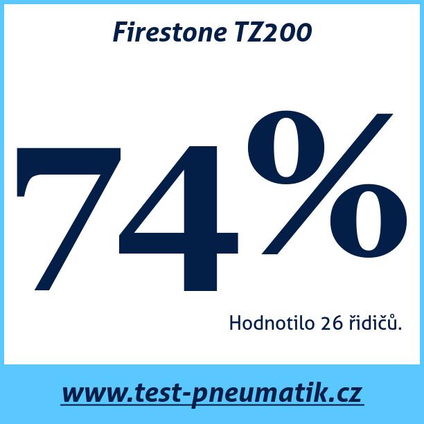 Test pneumatik Firestone TZ200