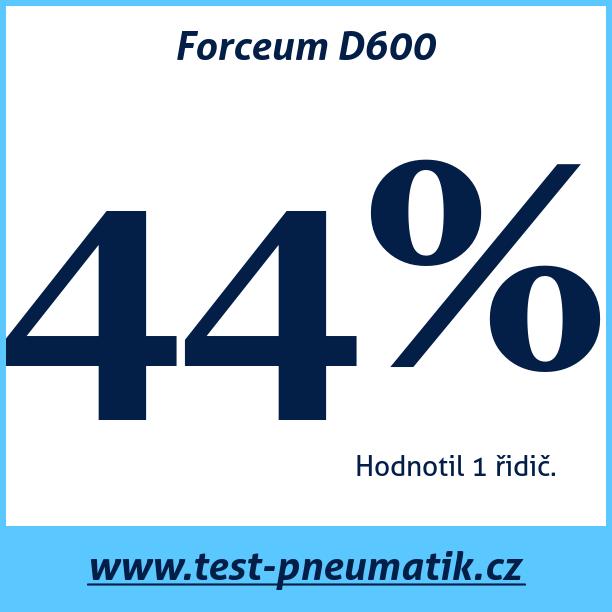 Test pneumatik Forceum D600
