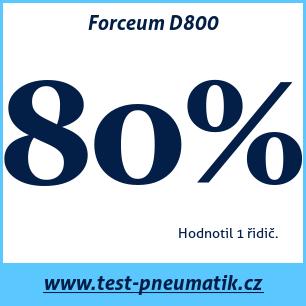 Test pneumatik Forceum D800