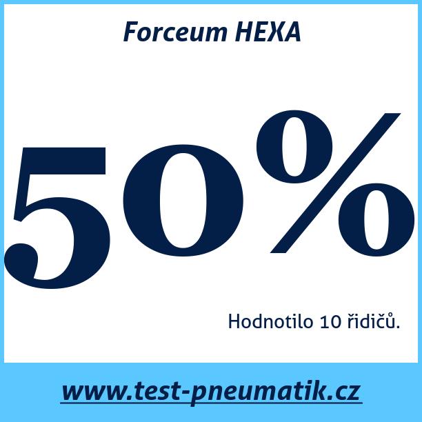 Test pneumatik Forceum HEXA